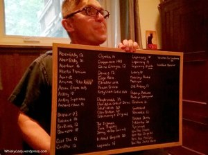 The Cabinet Whisky List